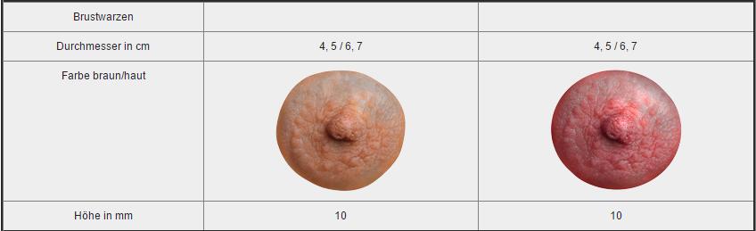 Ultra-realistische Brustwarzen