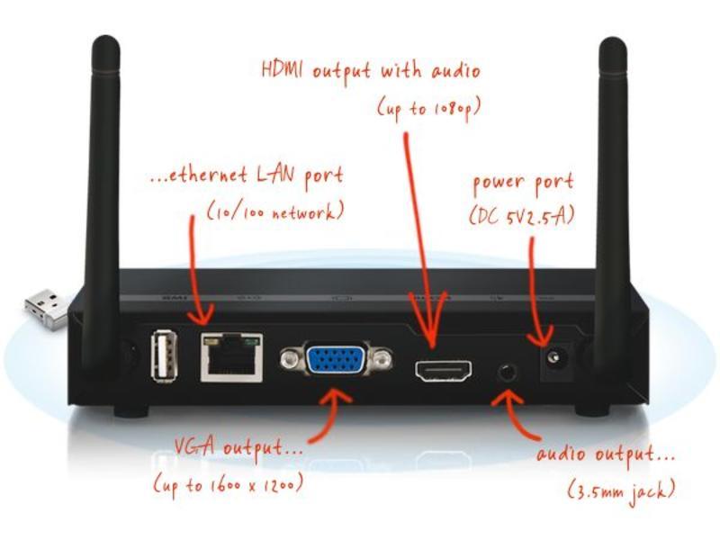 wePresent wePresent WiPG-1000P