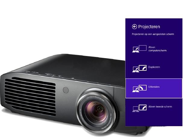 Mac aansluiting op projector