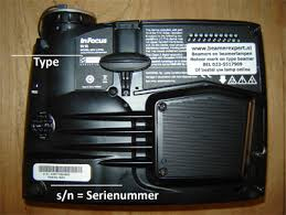 Type beamer