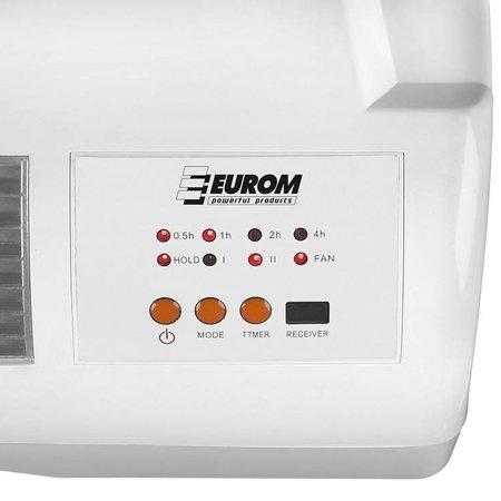 Eurom WH2000R elektrische wall Heater keramische wand kachel verwarming