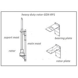 GDX Antennas Rotor platform GDX-RP1
