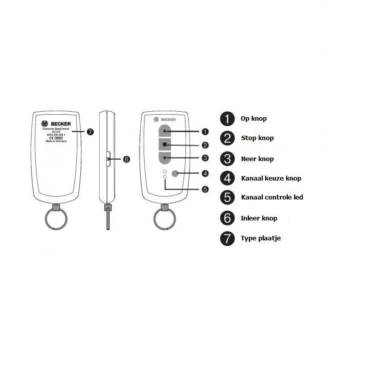 Becker Handzender Centronic EasyControl EC142-II 2-kanaals