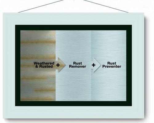 RVS beschermer & roestvoorkomer