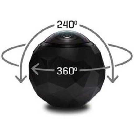 360 degree action cams