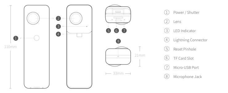 Insta360 Insta 360 Nano voor iPhone