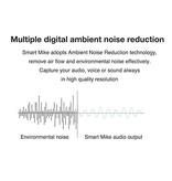 Smart Mike Smart Mike Pro Draadloze smartphone microfoon