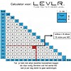 Levlr. Blue 1,5 mm. 100  clips