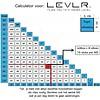 Tegel Levelling clips 1,5 mm. 100 stuks Levlr. Blue