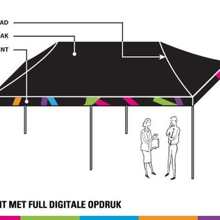 6X3M TENT - ONLY VALANCE PRINTED