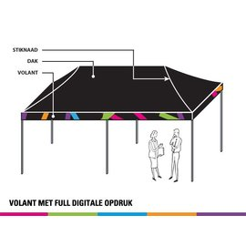 8X4M TENT - ONLY VALANCE PRINTED