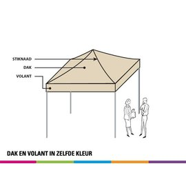 2x2M TENT - DAK EN VOLANT IN ZELFDE KLEUR