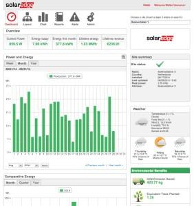 SolarEdge SolarEdge SE17K omvormer 3 fase