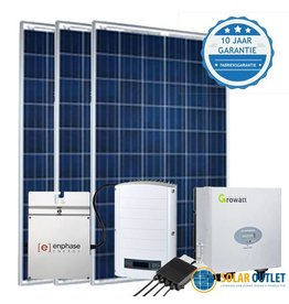 Canadian Solar Complete sets met 9x Canadian Solar 270 Wp Poly