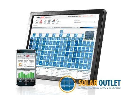 SolarEdge SolarEdge SE4000 HD Wave omvormer