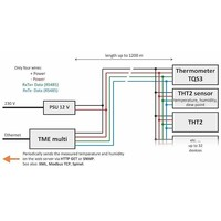 thumb-TME multi: Temperature and humidity via Ethernet-6