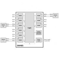 SW485 - Splitter / Extender or RS485