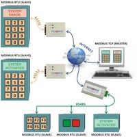 TCP2RTU-RS422 - MODBUS TCP to MODBUS RTU Converter