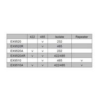 EX9520AR