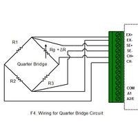 iLog Strain Gauge - Bridge Data Logger