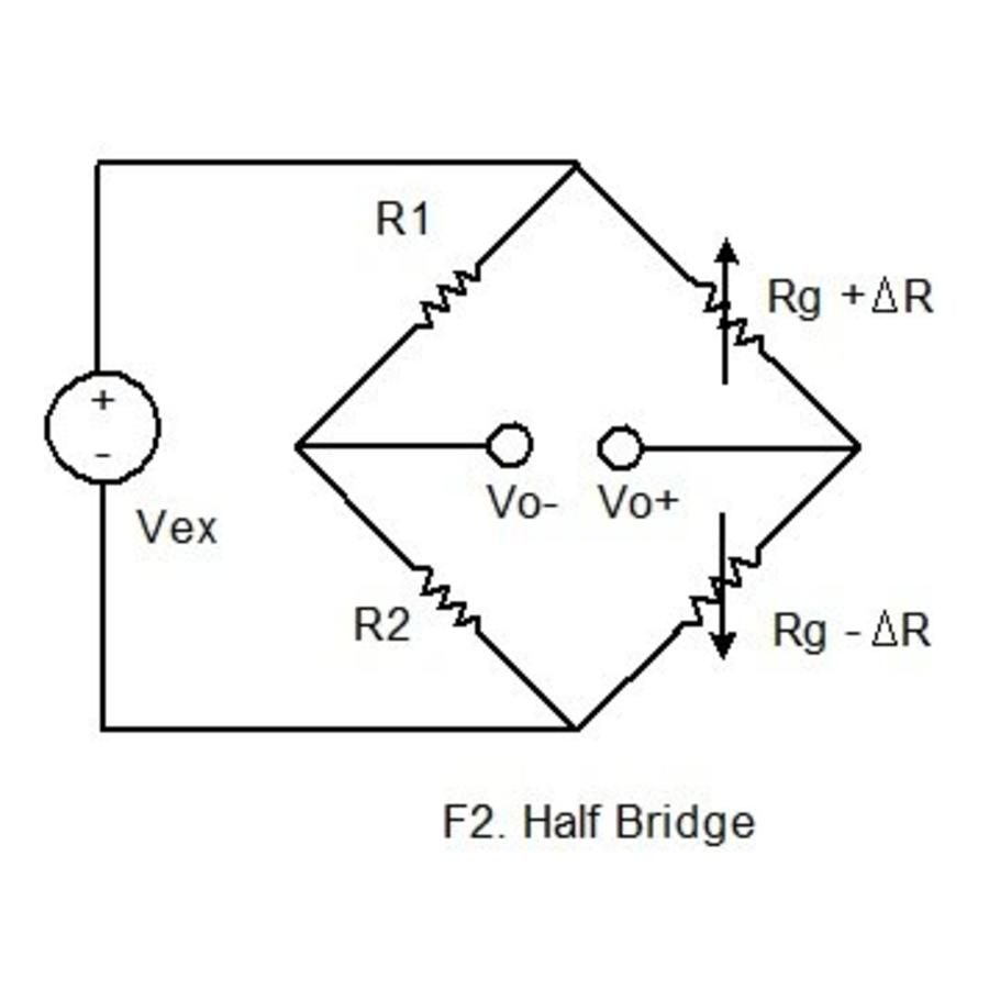 strain gauge bridge equations