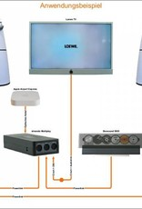 Almando Almando Multiplay Stereo (Powerlink-Switch with SPDIF) geoptimaliseerd voor Apple Airport Express (Airplay)