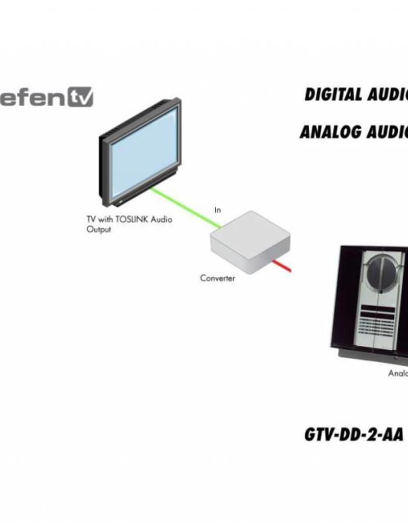 GEFEN PCM Surround 24 Bit Digitale Audio Analoog converter