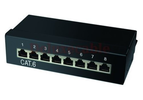 Cat6 8 Port Patch Panel Black