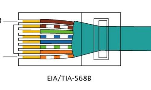 Hoe maak je een Cat 6 kabel?