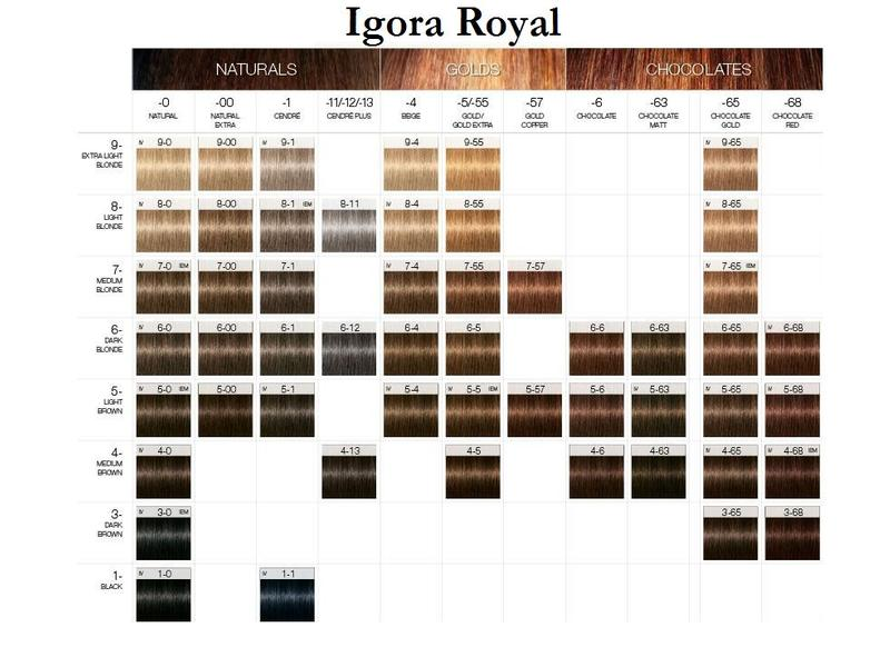Schwarzkopf Igora Royal 60ml