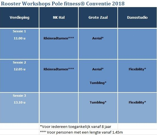 Workshops NK 2018