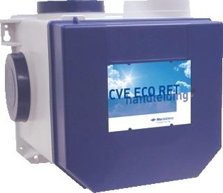 Itho Daalderop Itho Daalderop CVE Ecofan RFT ventilatiebox eurostekker 545-5026