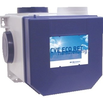 Itho Daalderop Itho Daalderop CVE Ecofan RFT ventilatiebox High Performance perilexstekker 545-5033