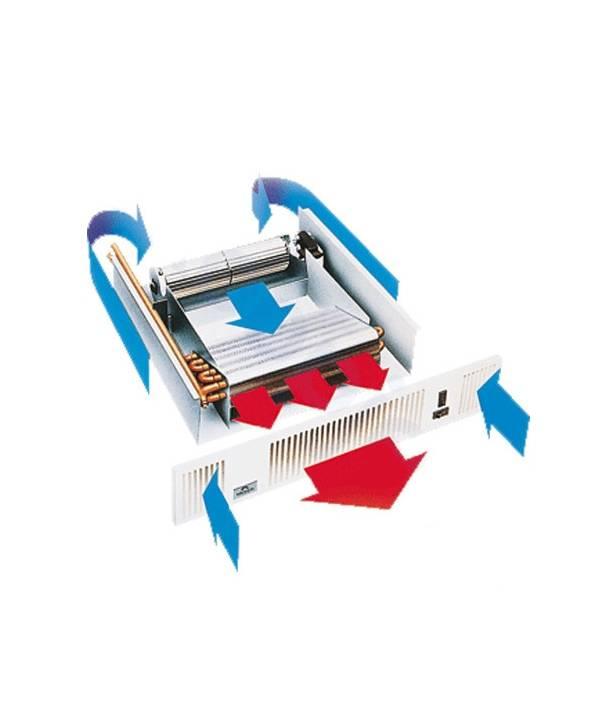Remeha Kickspace 500 indirect gestookte plintverwarming 98604