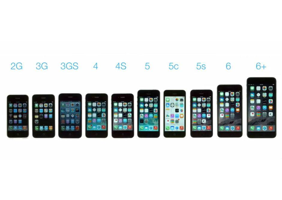 Welke refurbished iPhone past bij mij?