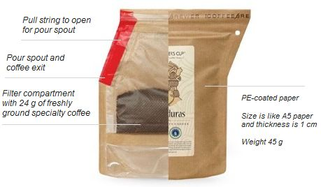 Coffeebrewer inside