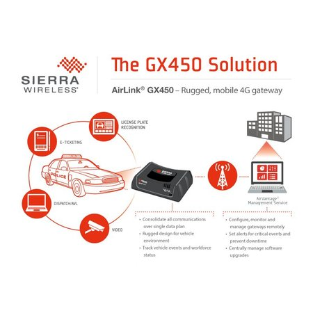 Sierra Wireless Airlink ES450 4G router