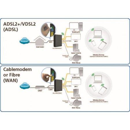 ALLNET ALL WR0500AC Router en Modem ineen.