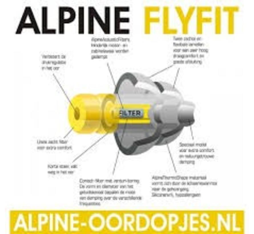 FlyFit earplugs