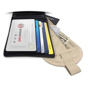 Armourcard chip card bescherming