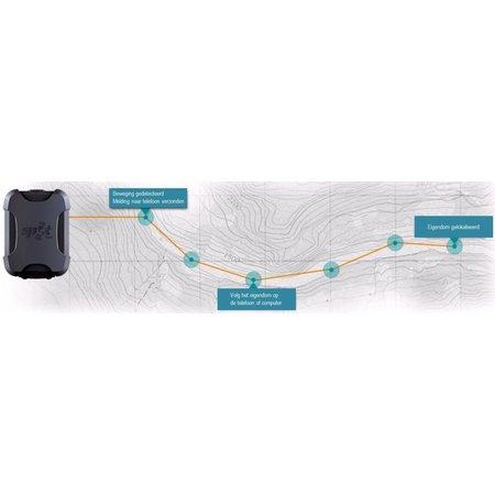 Globalstar SPOT Trace - Traceer- en Diefstalalarmering
