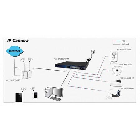 ALLNET IP-Cam MP Outdoor MiniDome Full HD