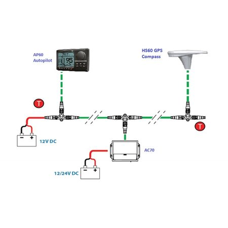 Simrad HS60 GPS Kompas