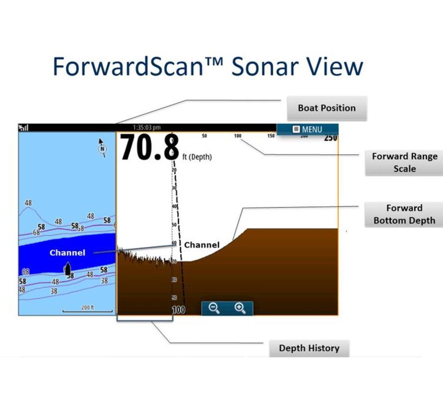 ForwardScan sonar