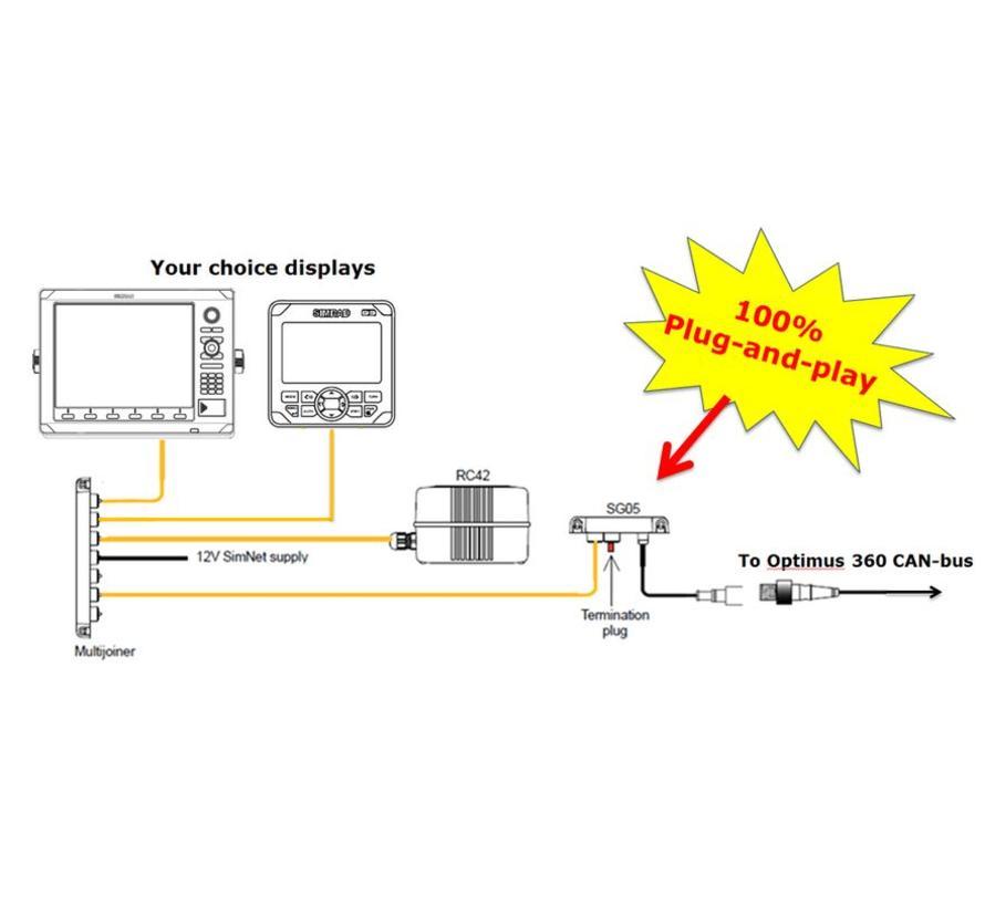 SG05 CAN-bus Autopilot