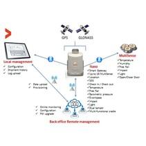 CelloTrack Nano 20, 3G Kit