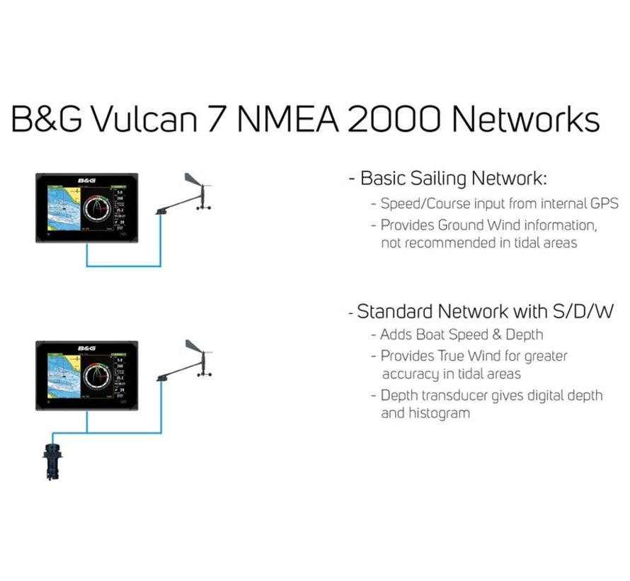 Vulcan 7R kaartplotter en radarscherm