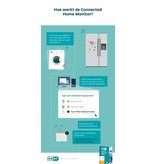 Eset Smart Security Premium 2018 Editie