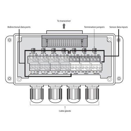Em-trak A100 Junction box