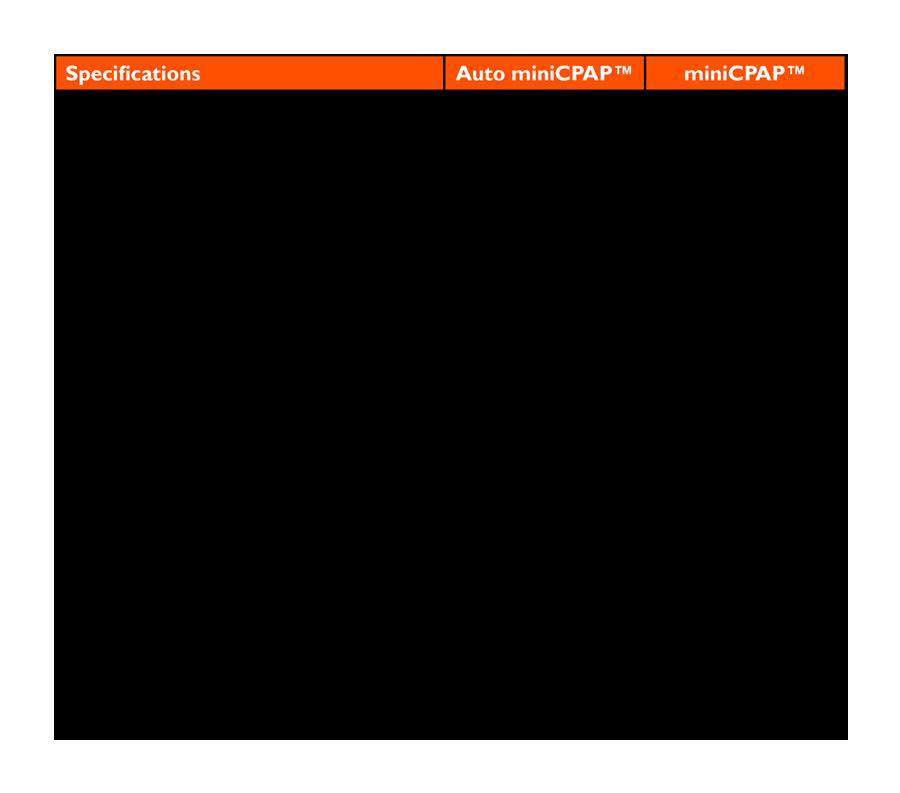 Compare Transcend AUTO with Transcend miniCPAP